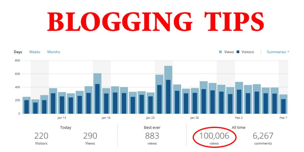 Blogging Tips T