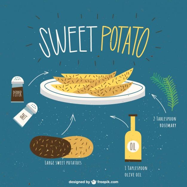 sweet-potato-recipe_23-2147536466