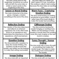 Writing Narrative Endings - Infographic...